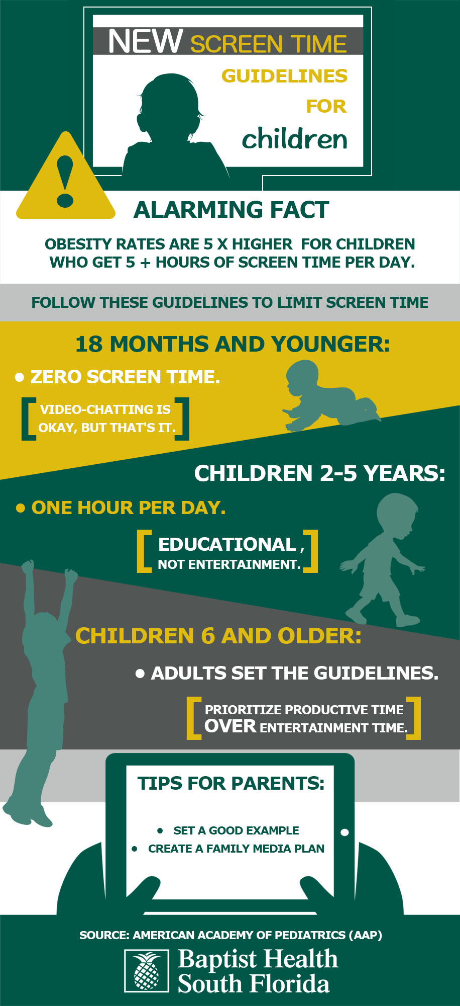 Infographic Screen Time Guidelines for Children