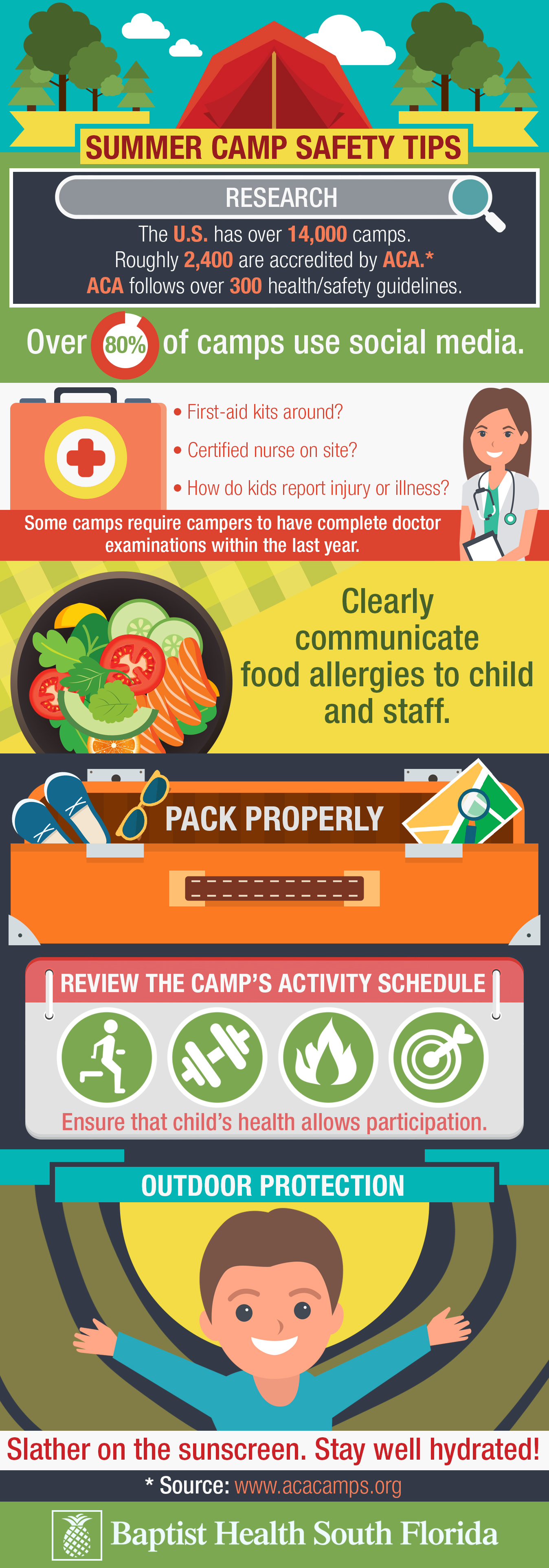 Summer Camp Safety Tips Infographic
