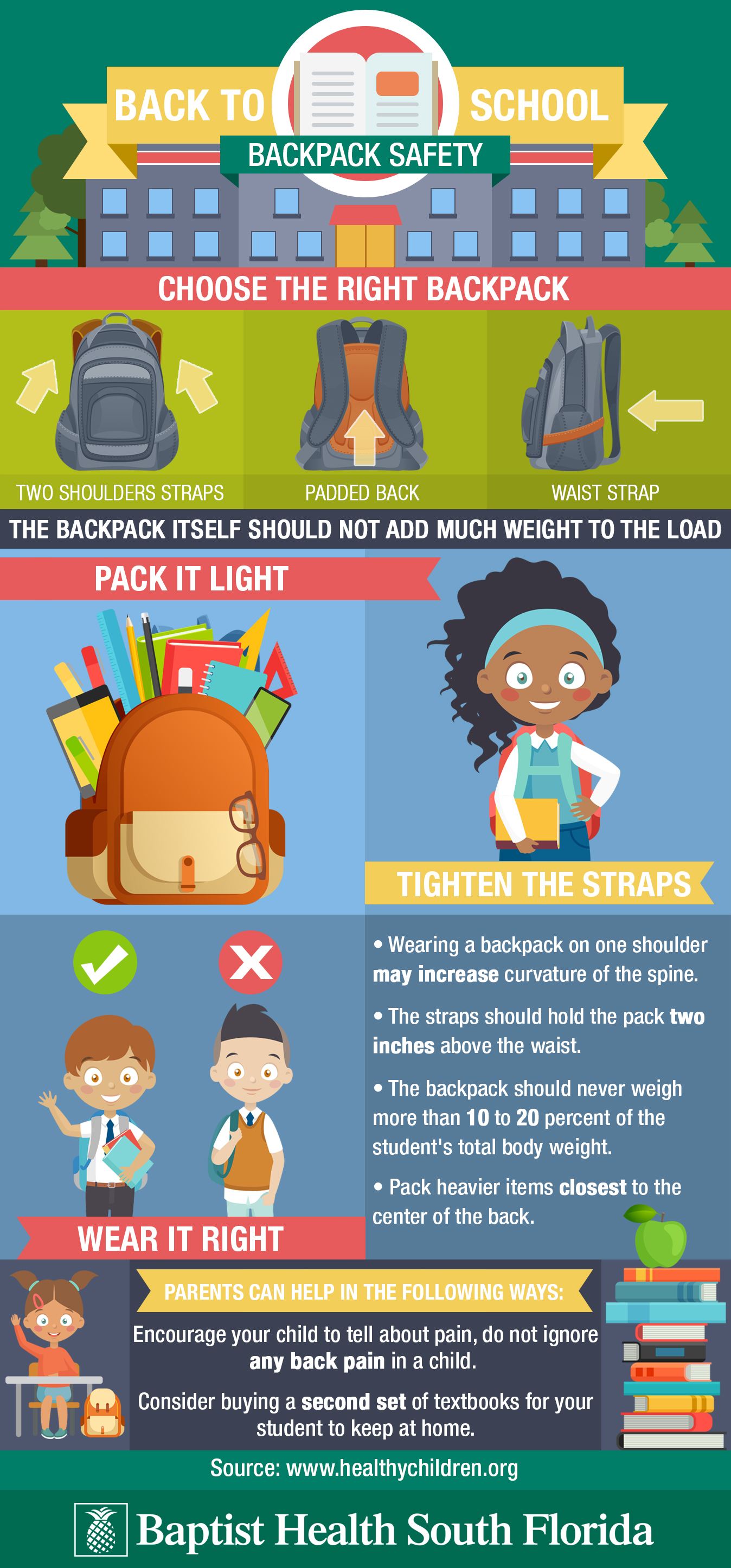 a60f13a68b803d Backpack Safety Tips: Lightening the Load (Infographic)