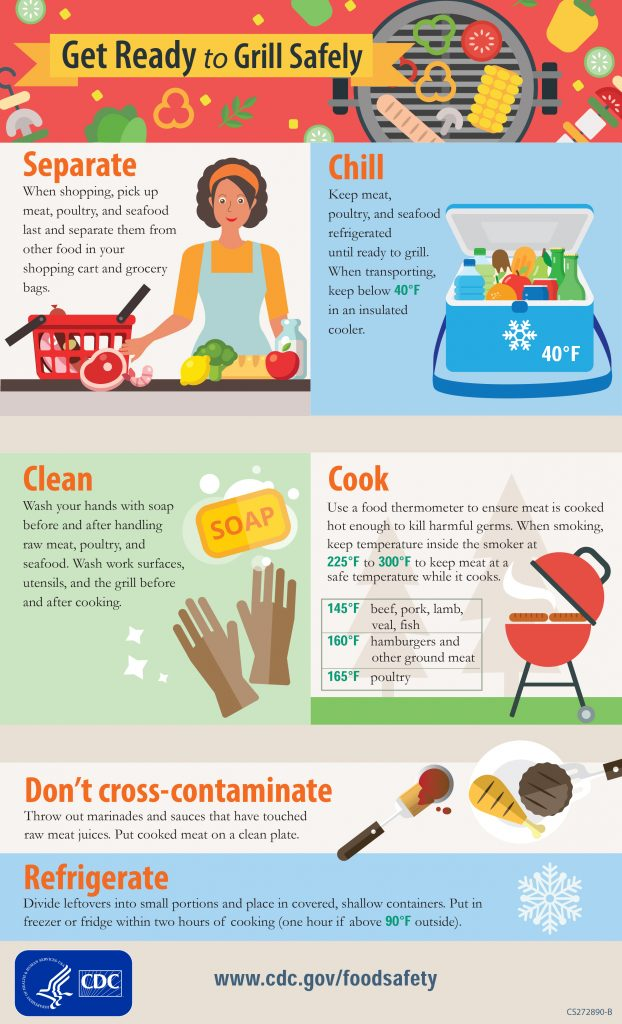 Get Ready to Grill Safely from www.CDC.gov/foodsafety