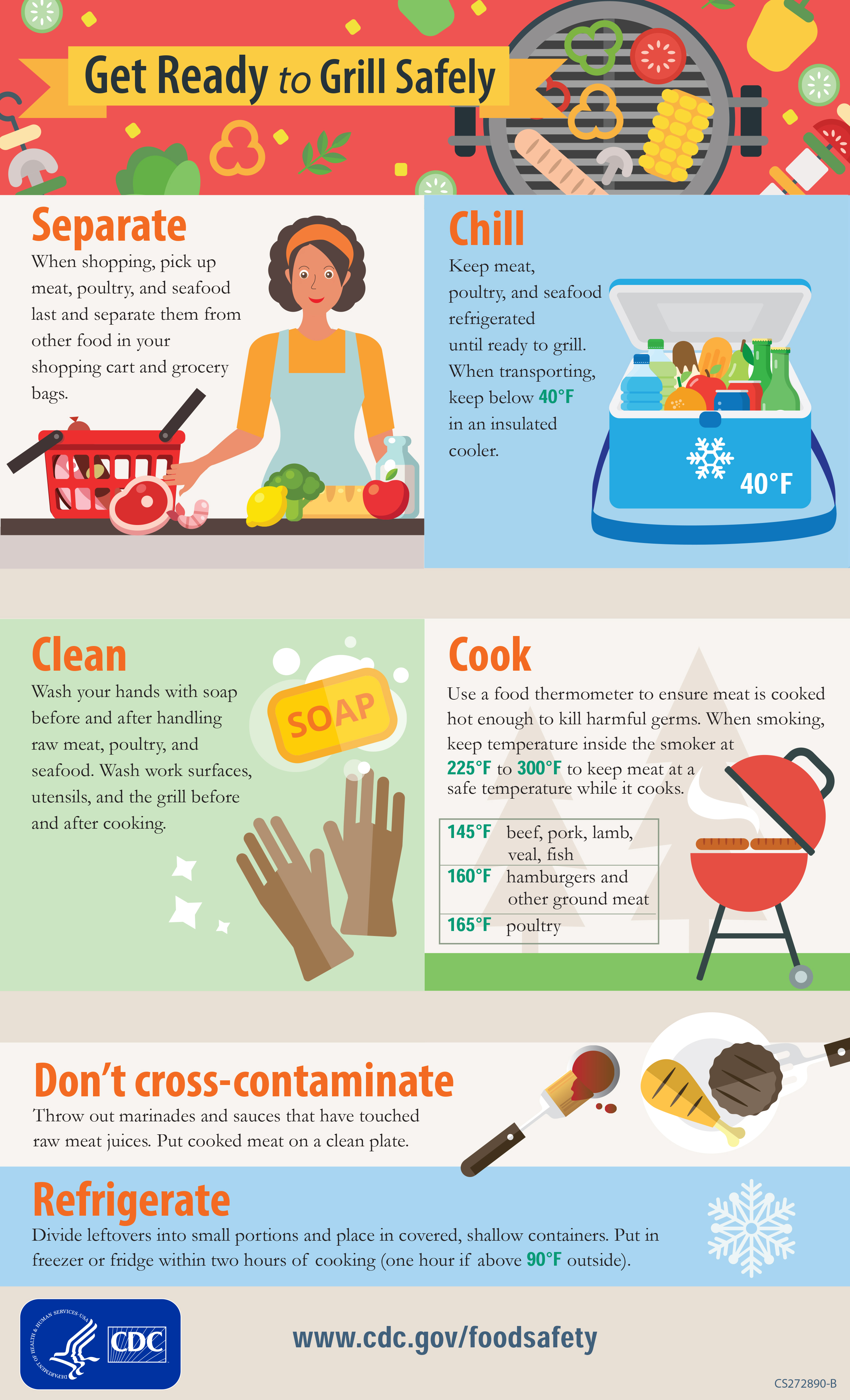 Food Grilling Safety Tips from www.cdc.gov/foodsafety